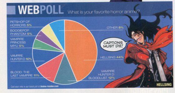 Опрос, статья и фанкаст в журнале Anime Insider October 2005