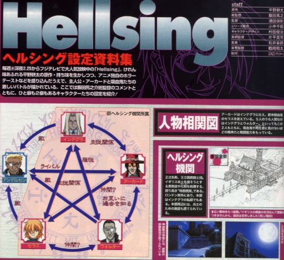 The official art of Hellsing Newtype